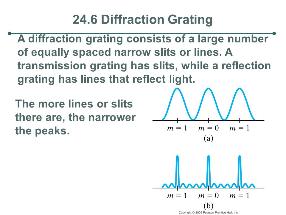24.6 Diffraction Grating