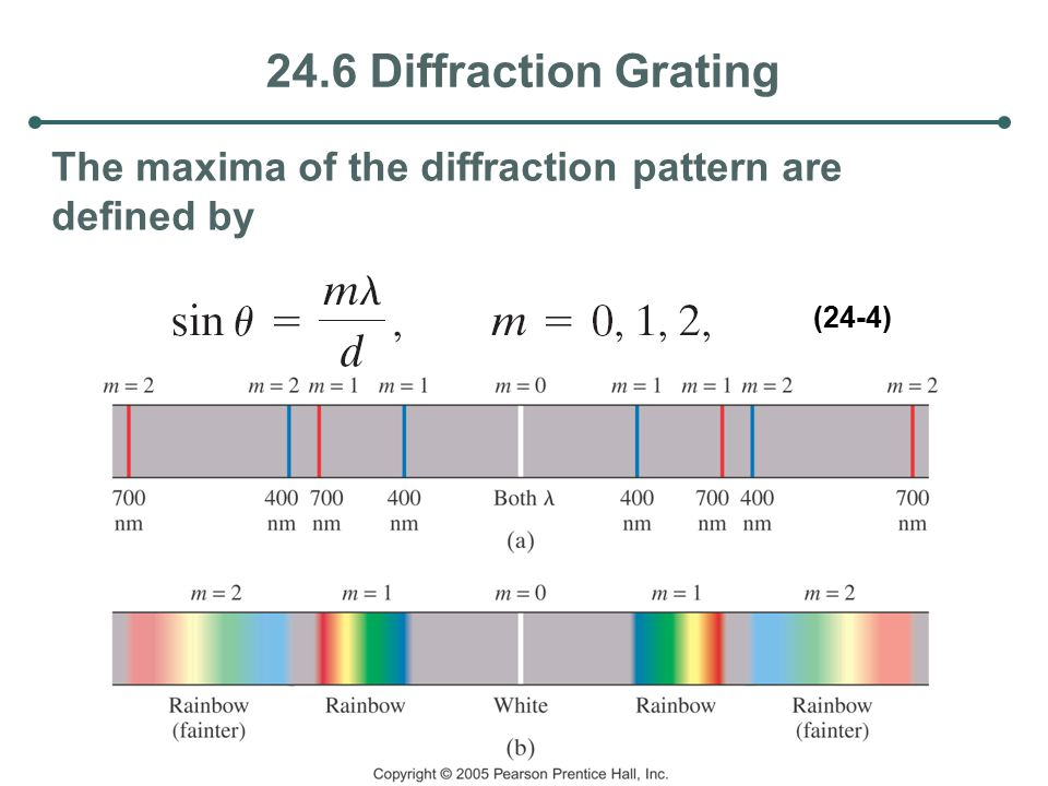 24.6 Diffraction Grating The maxima of the diffraction pattern are defined by (24-4)