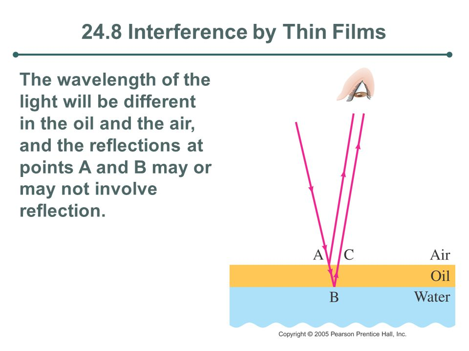 24.8 Interference by Thin Films