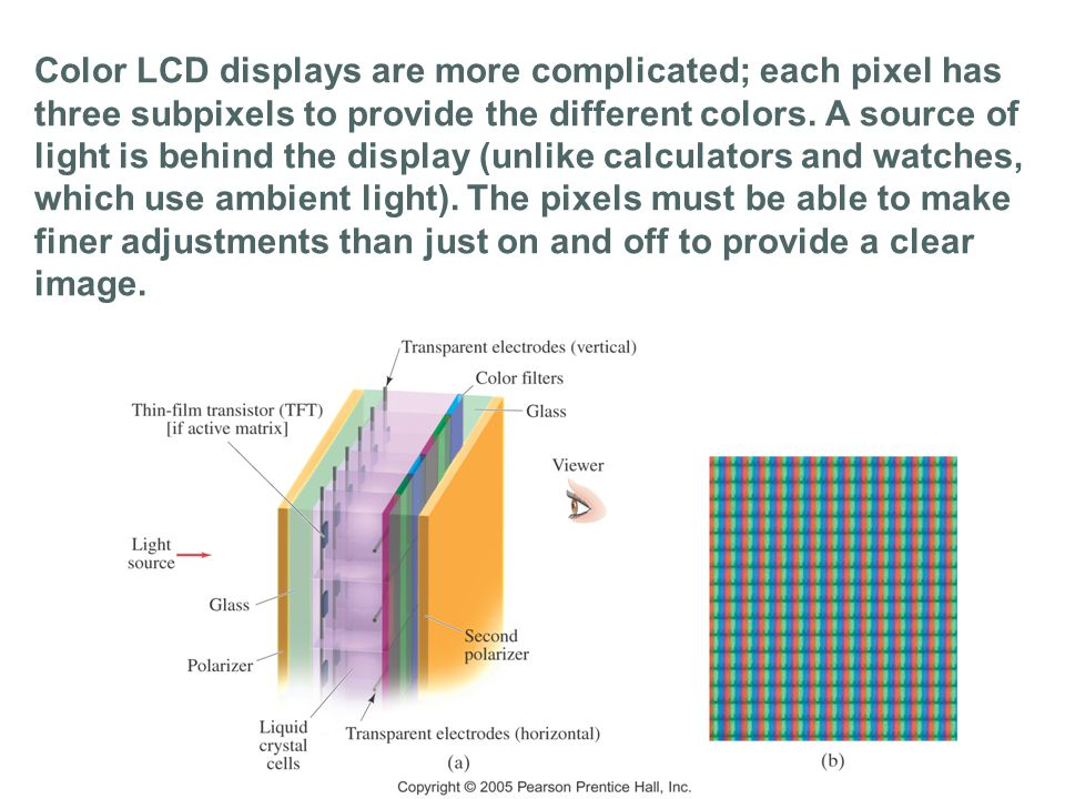 Color LCD displays are more complicated; each pixel has three subpixels to provide the different colors.