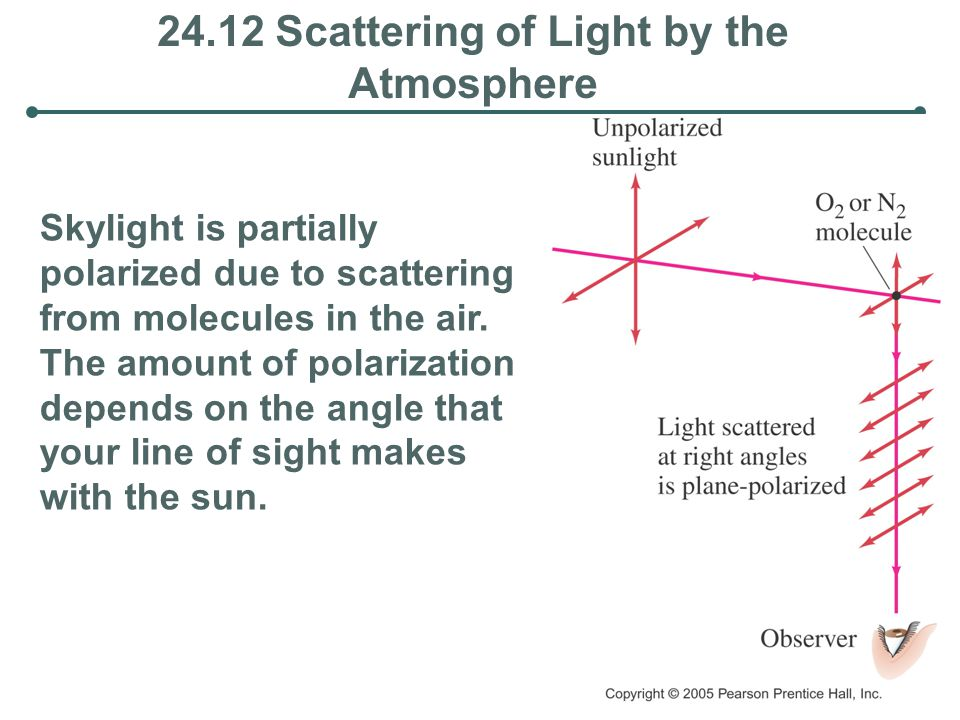 24.12 Scattering of Light by the Atmosphere