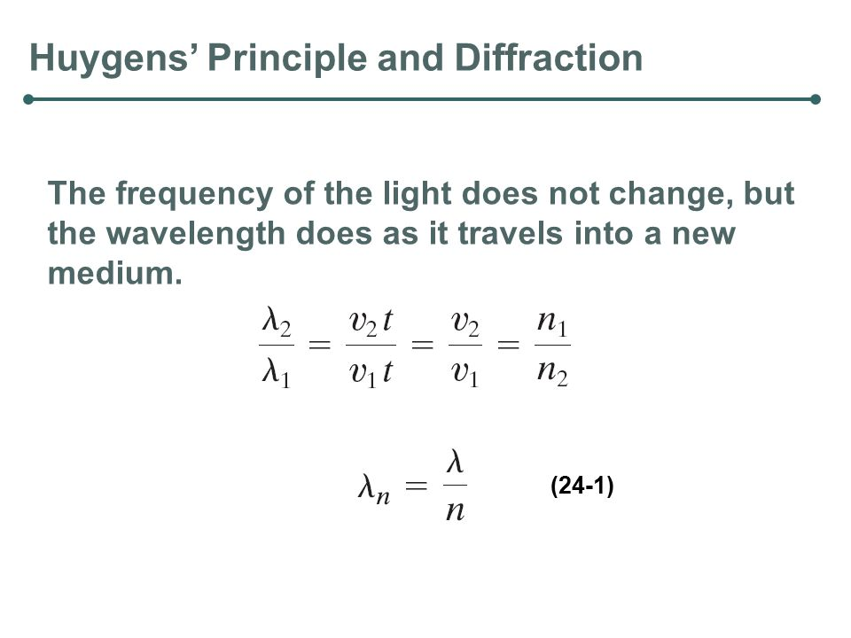 Huygens' Principle and Diffraction