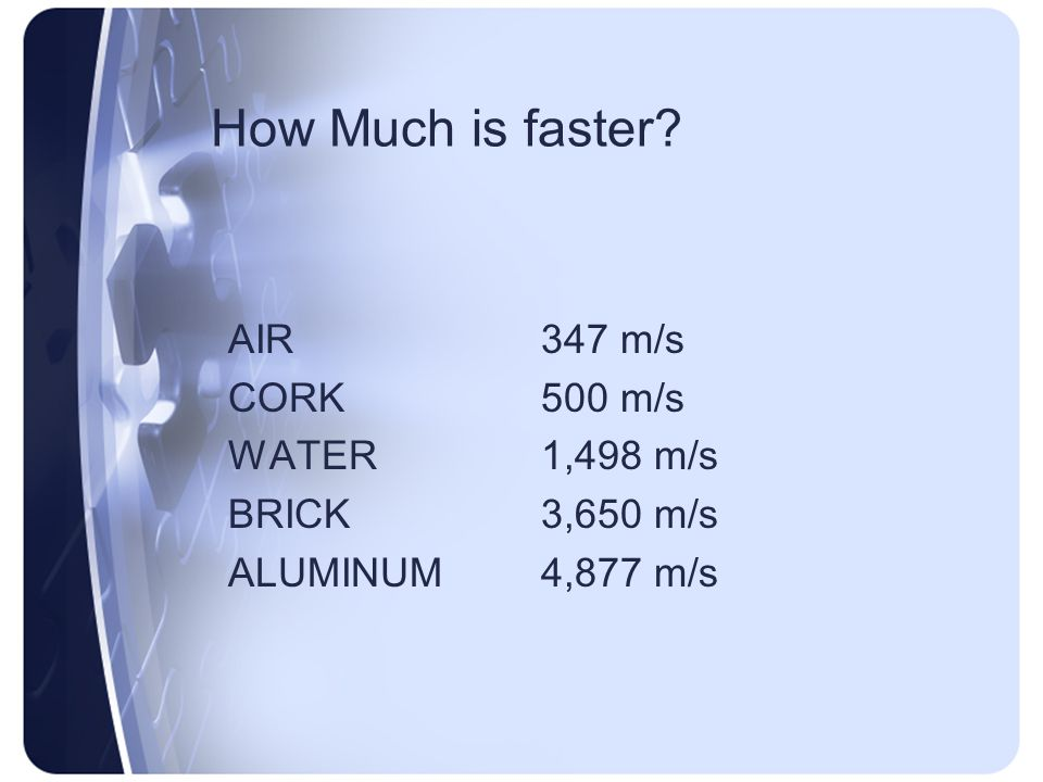 How Much is faster AIR 347 m/s CORK 500 m/s WATER 1,498 m/s