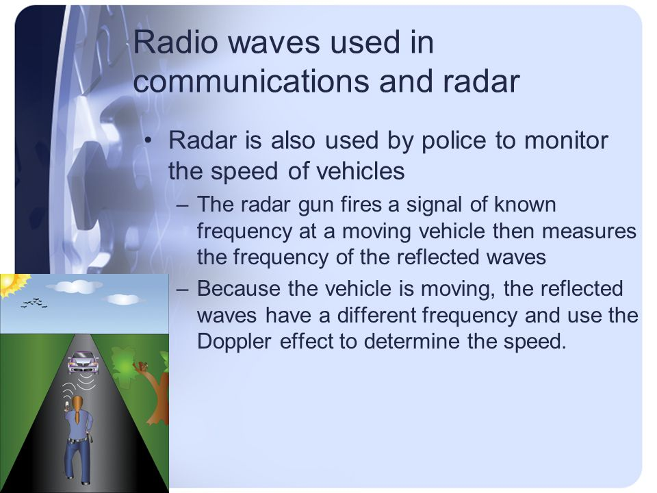 Radio waves used in communications and radar