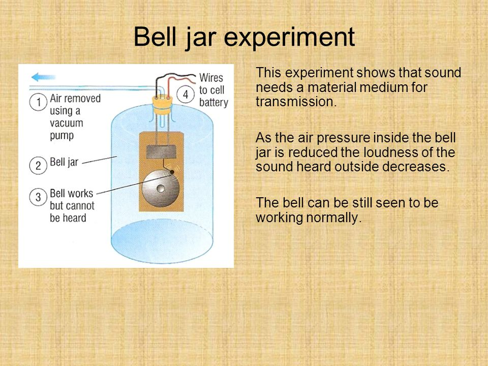 Bell jar experiment This experiment shows that sound needs a material medium for transmission.