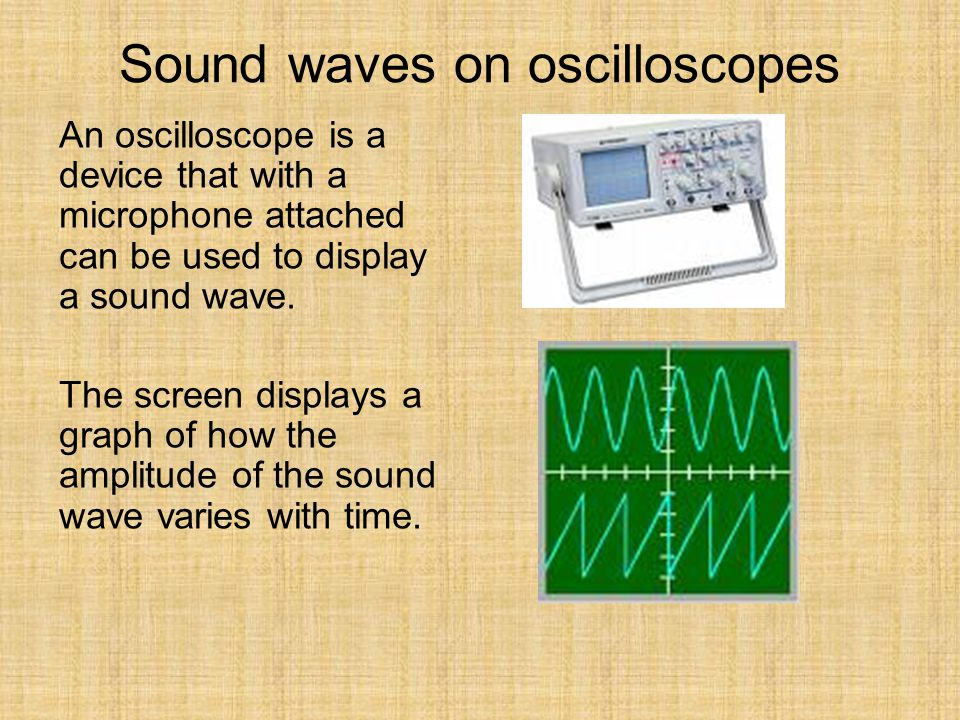 Sound waves on oscilloscopes