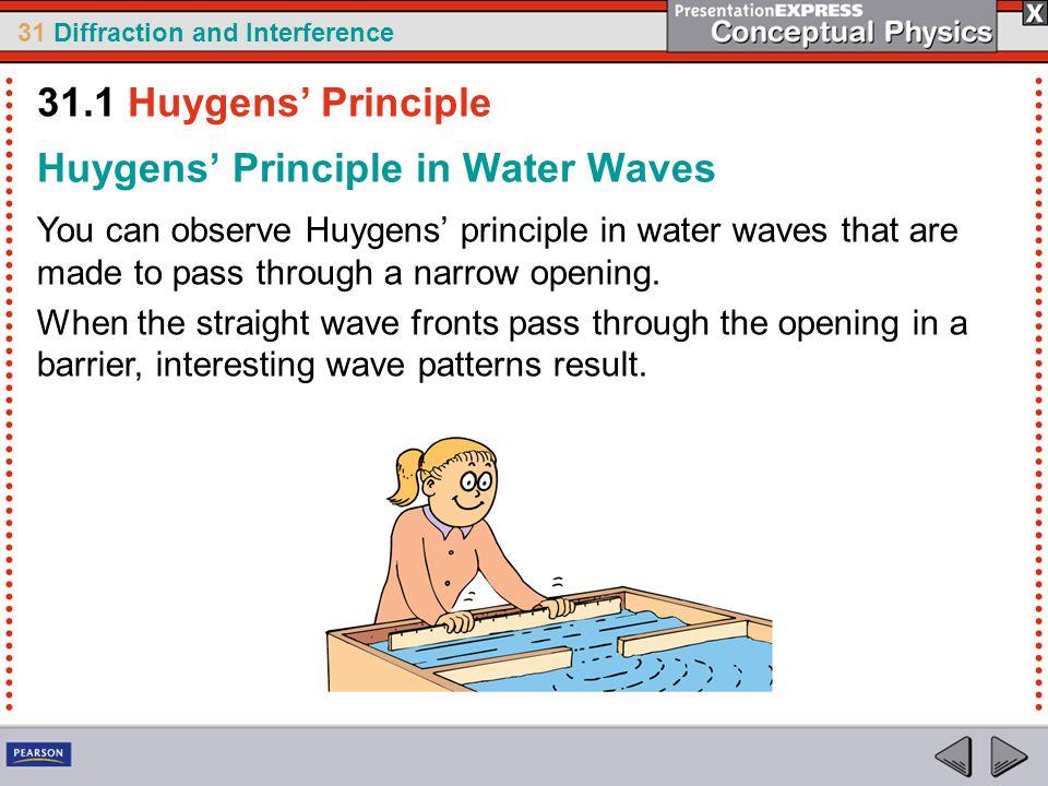 Huygens' Principle in Water Waves