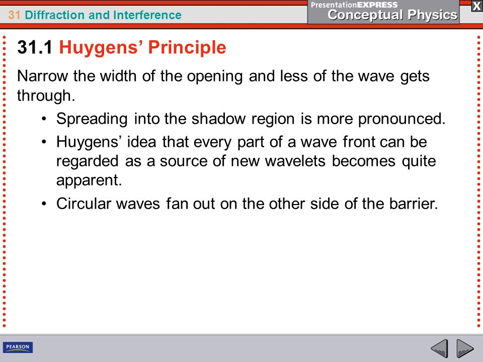 31.1 Huygens' Principle Narrow the width of the opening and less of the wave gets through. Spreading into the shadow region is more pronounced.