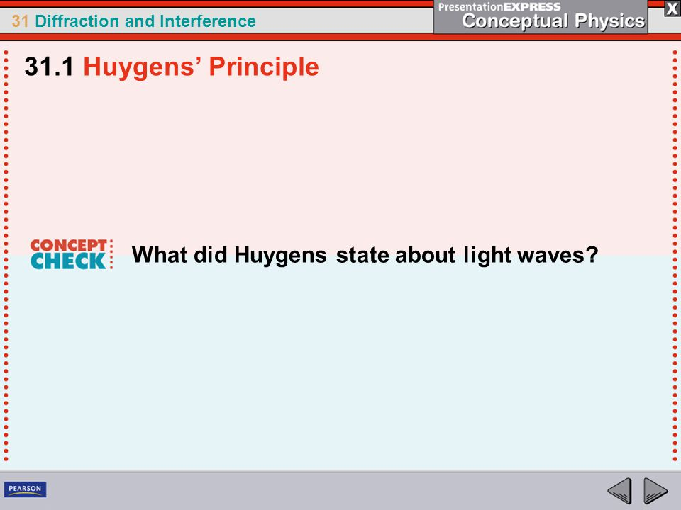 31.1 Huygens' Principle What did Huygens state about light waves