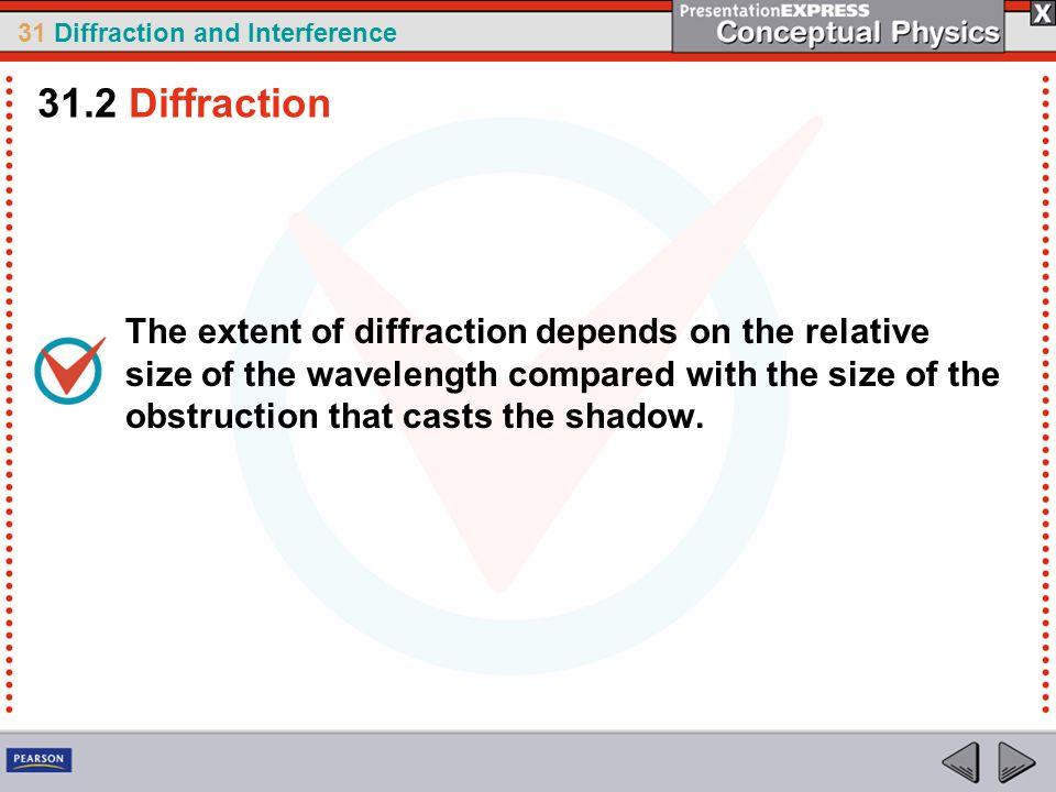 31.2 Diffraction