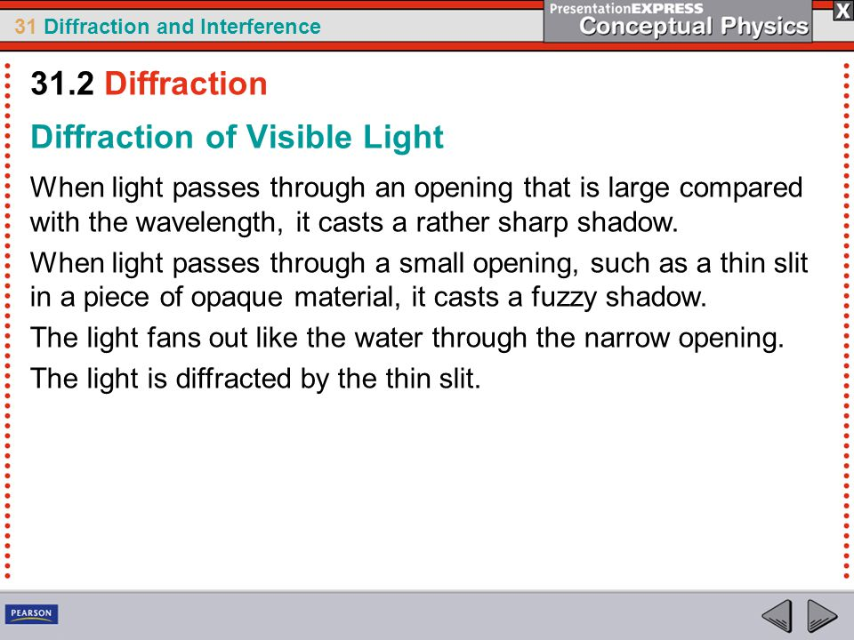Diffraction of Visible Light