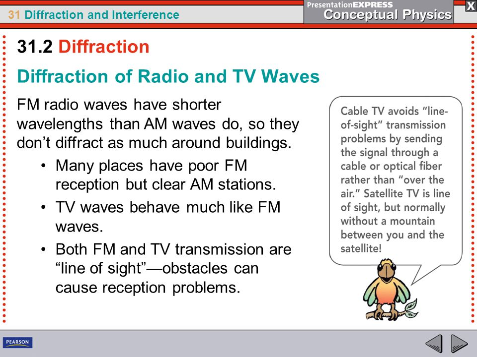 Diffraction of Radio and TV Waves