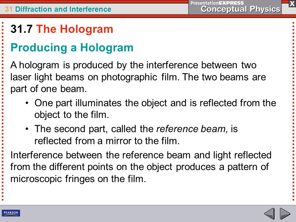 31.7 The Hologram Producing a Hologram