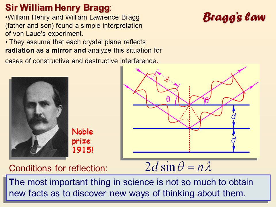 Bragg's law Sir William Henry Bragg: Conditions for reflection: