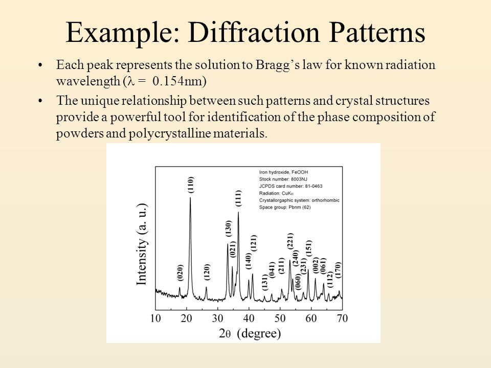 Example: Diffraction Patterns