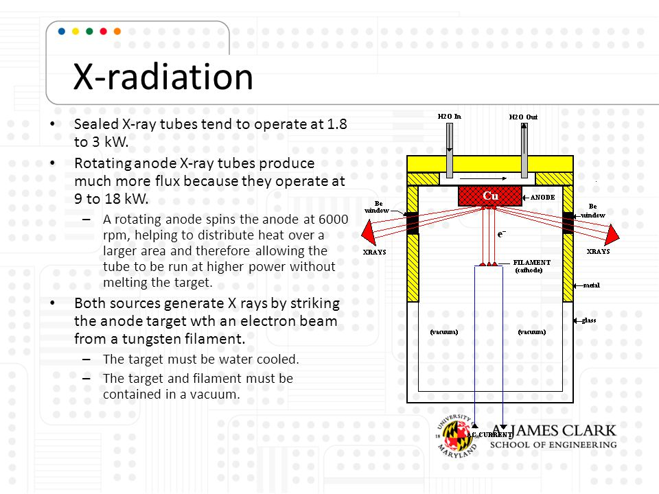 X-radiation Sealed X-ray tubes tend to operate at 1.8 to 3 kW.