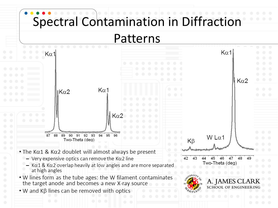 Spectral Contamination in Diffraction Patterns