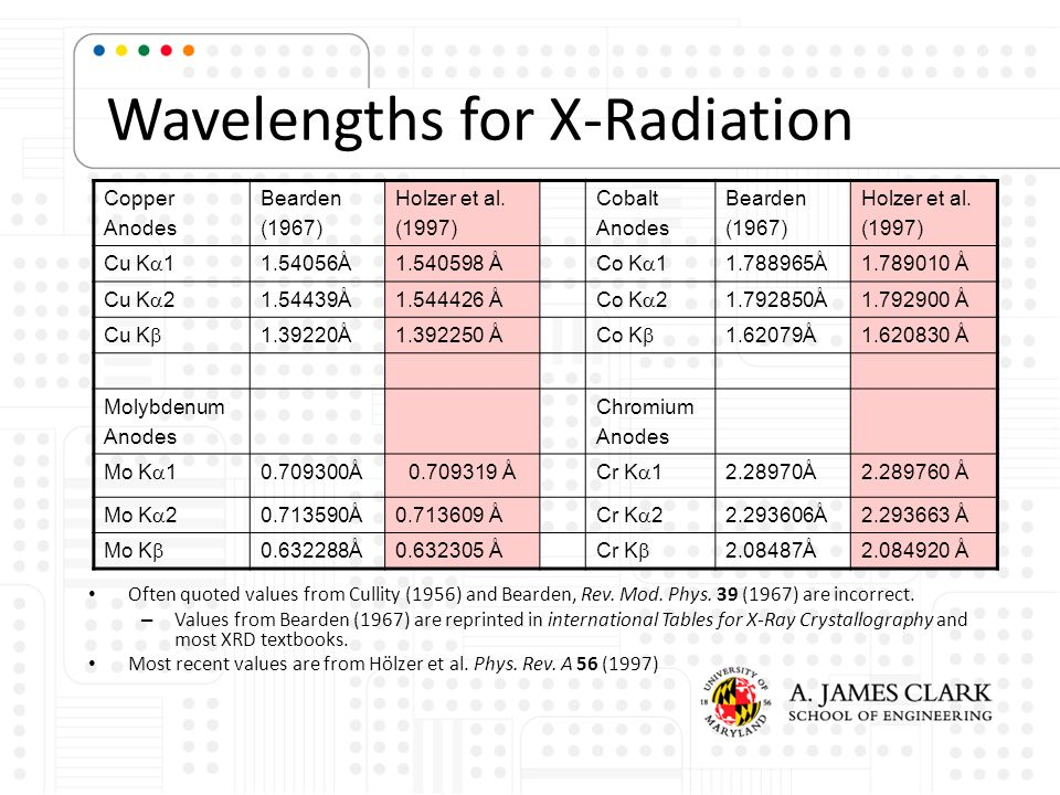 Wavelengths for X-Radiation