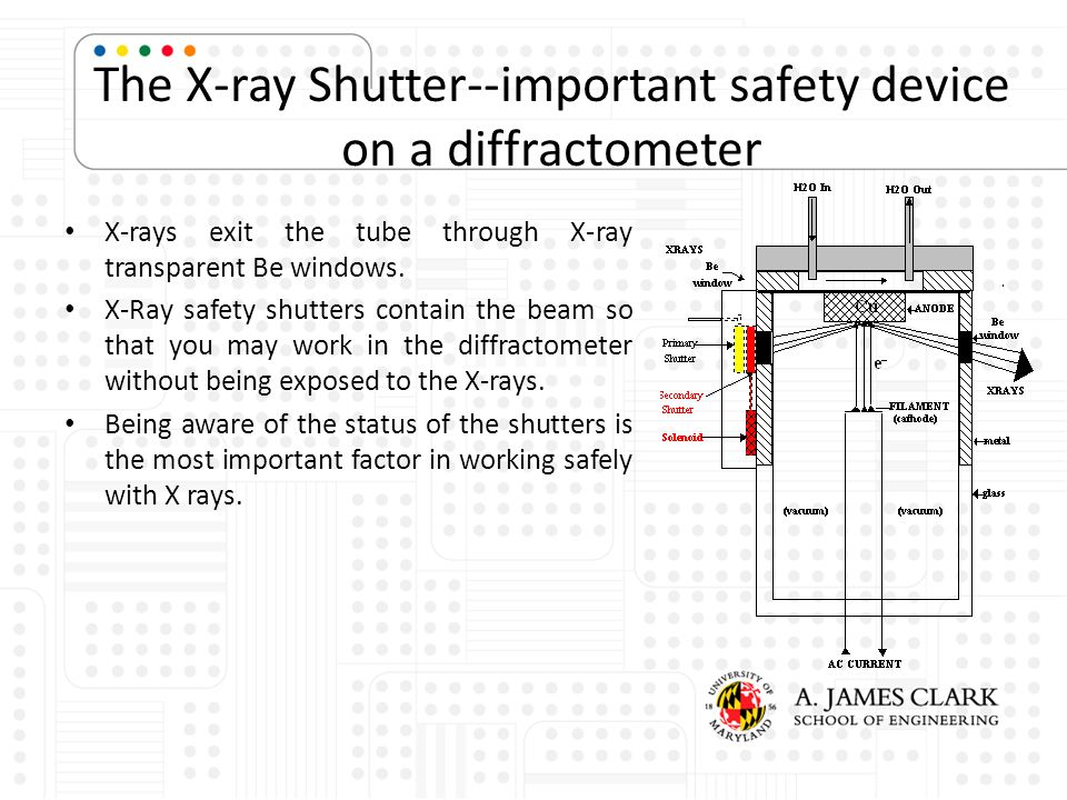 The X-ray Shutter--important safety device on a diffractometer