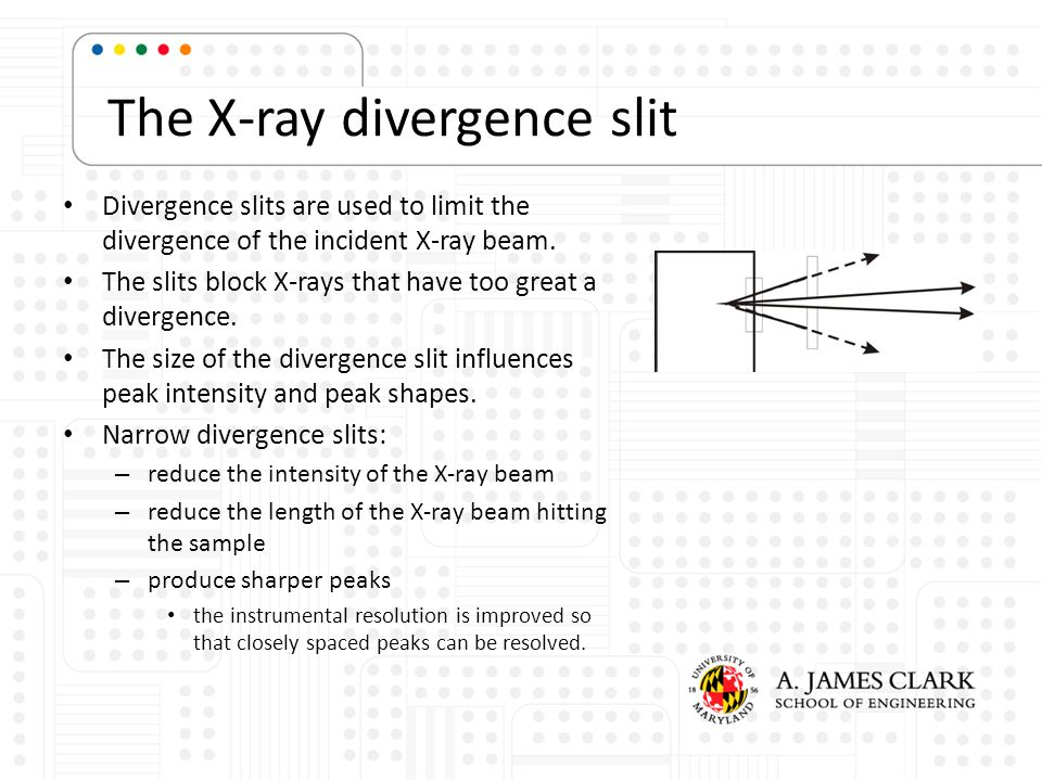 The X-ray divergence slit