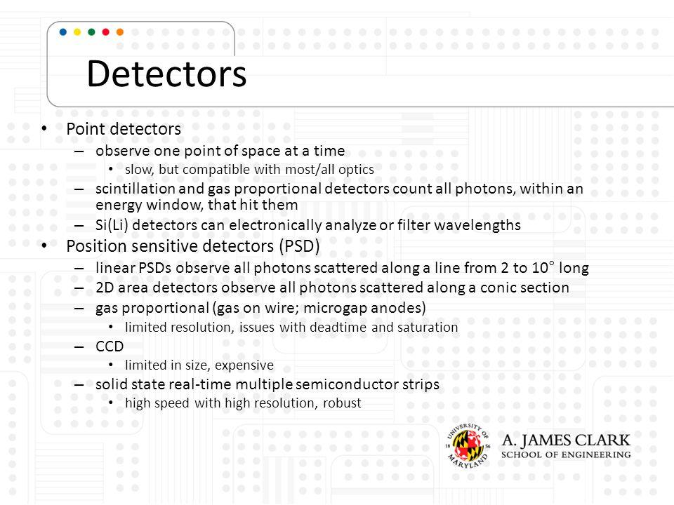 Detectors Point detectors Position sensitive detectors (PSD)