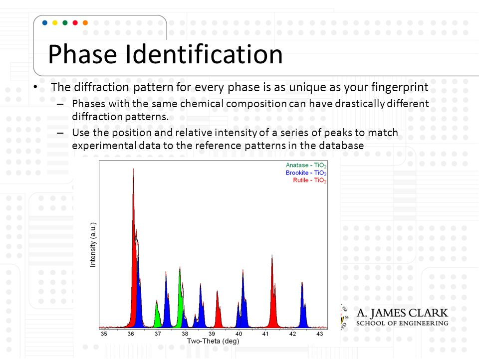 Phase Identification The diffraction pattern for every phase is as unique as your fingerprint.