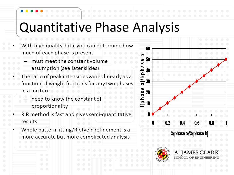 Quantitative Phase Analysis