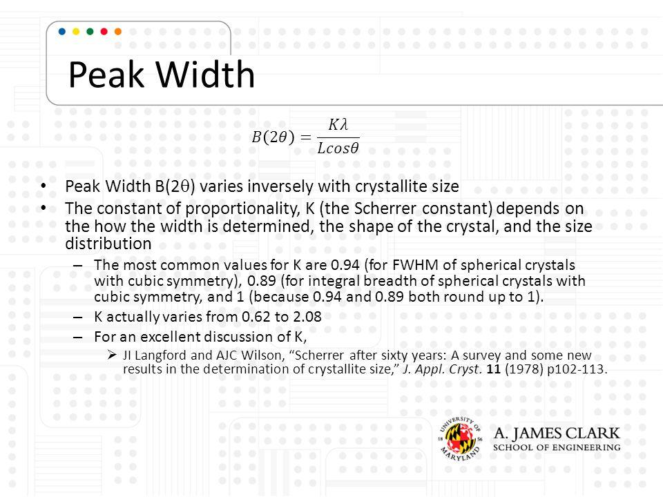 Peak Width Peak Width B(2q) varies inversely with crystallite size