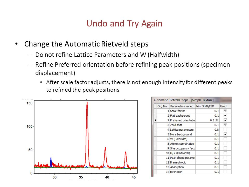 Undo and Try Again Change the Automatic Rietveld steps
