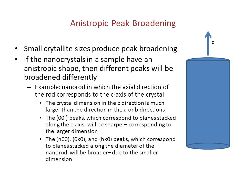 Anistropic Peak Broadening