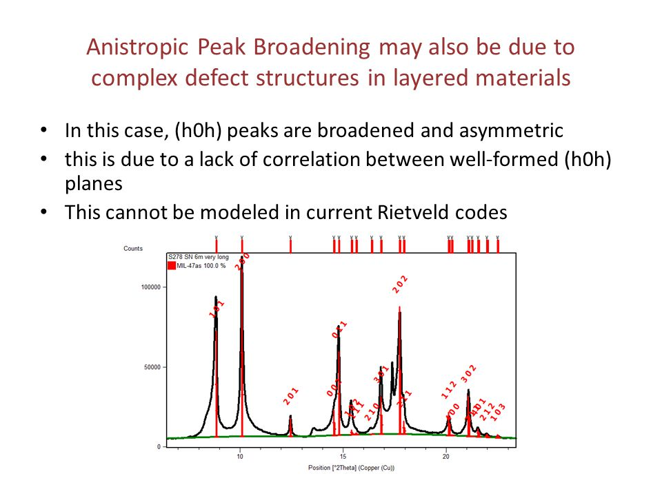 Anistropic Peak Broadening may also be due to complex defect structures in layered materials