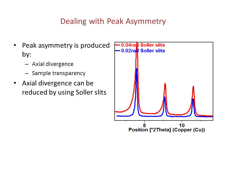 Dealing with Peak Asymmetry