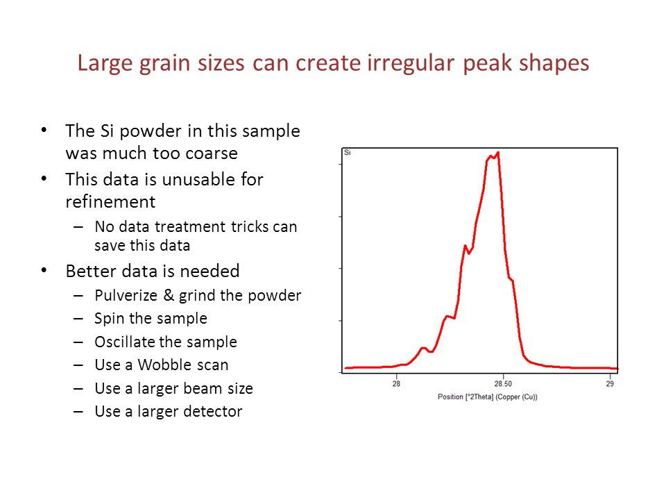 Large grain sizes can create irregular peak shapes