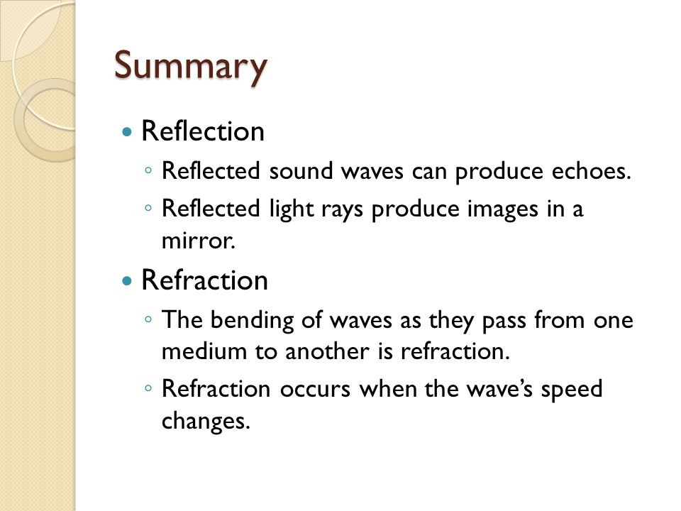 Summary Reflection Refraction
