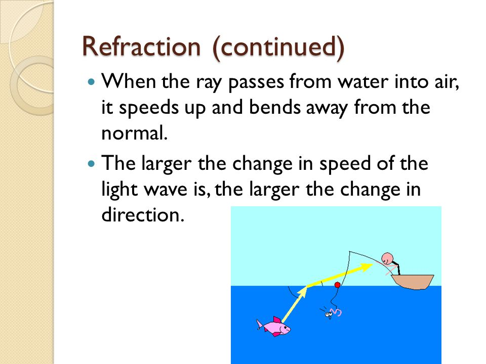 Refraction (continued)