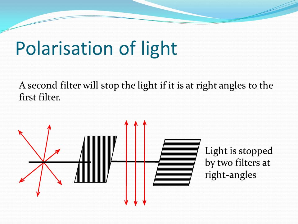 Polarisation of light A second filter will stop the light if it is at right angles to the first filter.
