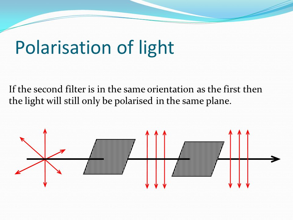 Polarisation of light If the second filter is in the same orientation as the first then the light will still only be polarised in the same plane.