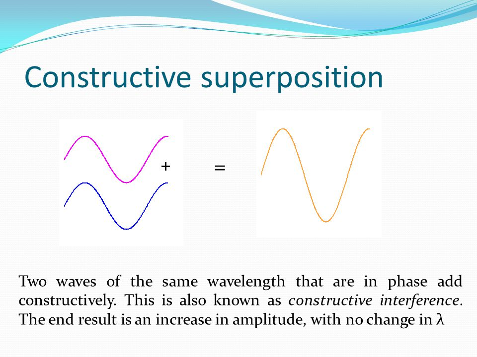 Constructive superposition