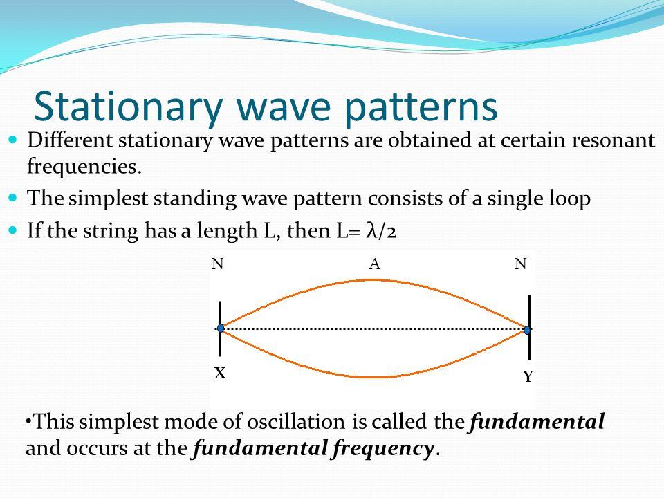Stationary wave patterns