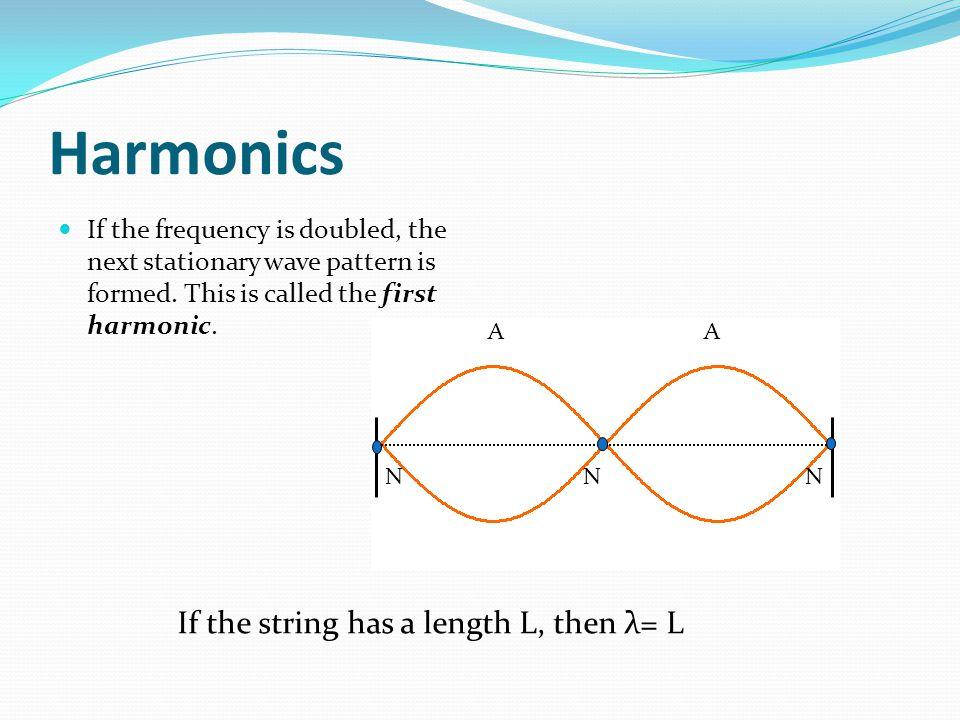 Harmonics If the string has a length L, then λ= L
