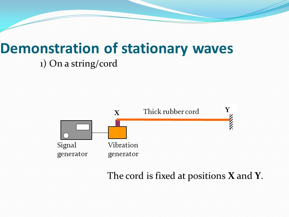 Demonstration of stationary waves