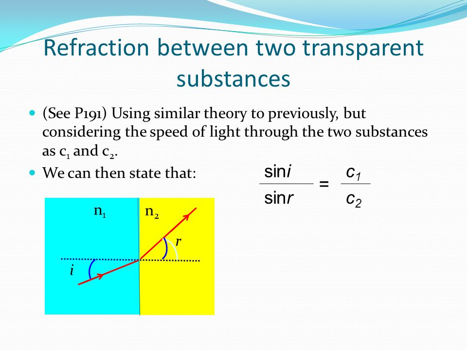 Refraction between two transparent substances