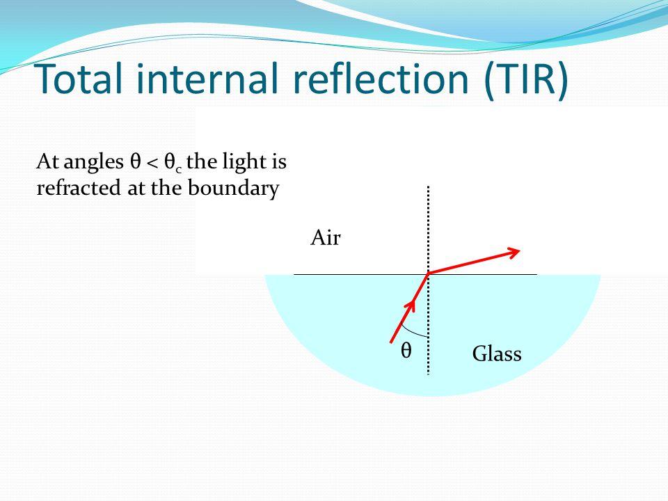 Total internal reflection (TIR)