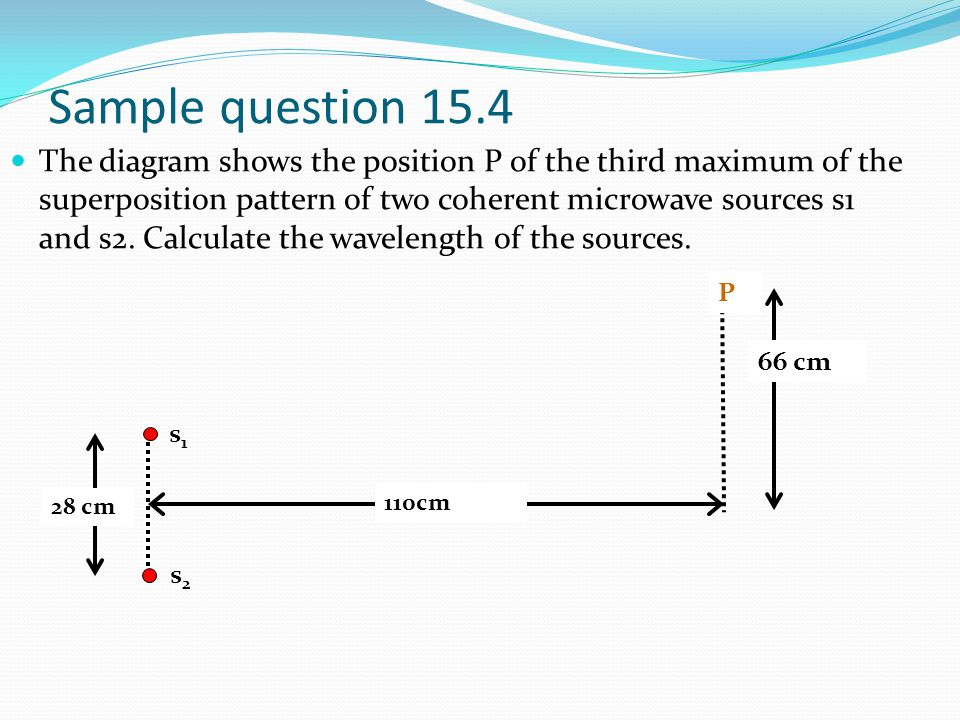 Sample question 15.4