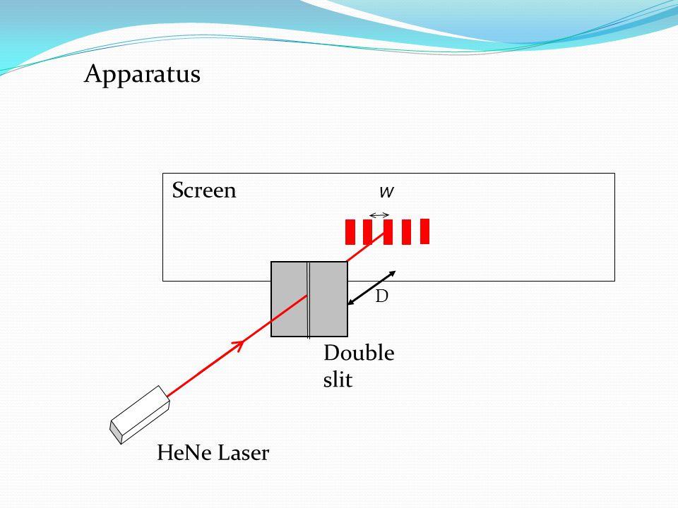 Apparatus Screen w D Double slit HeNe Laser