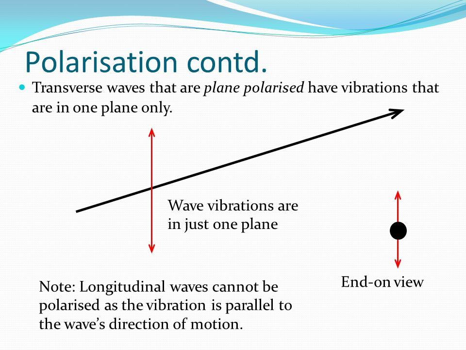 Polarisation contd. Transverse waves that are plane polarised have vibrations that are in one plane only.