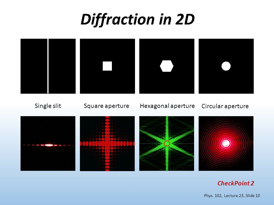 Diffraction in 2D Square aperture Hexagonal aperture Circular aperture