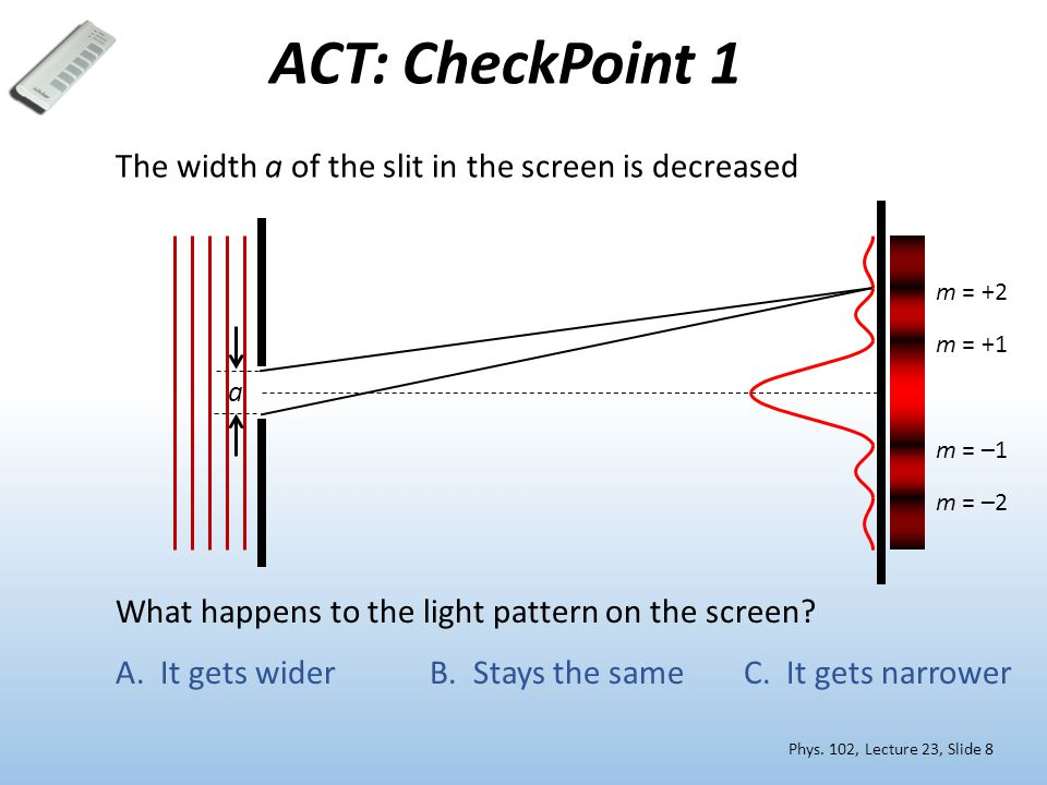 ACT: CheckPoint 1 The width a of the slit in the screen is decreased
