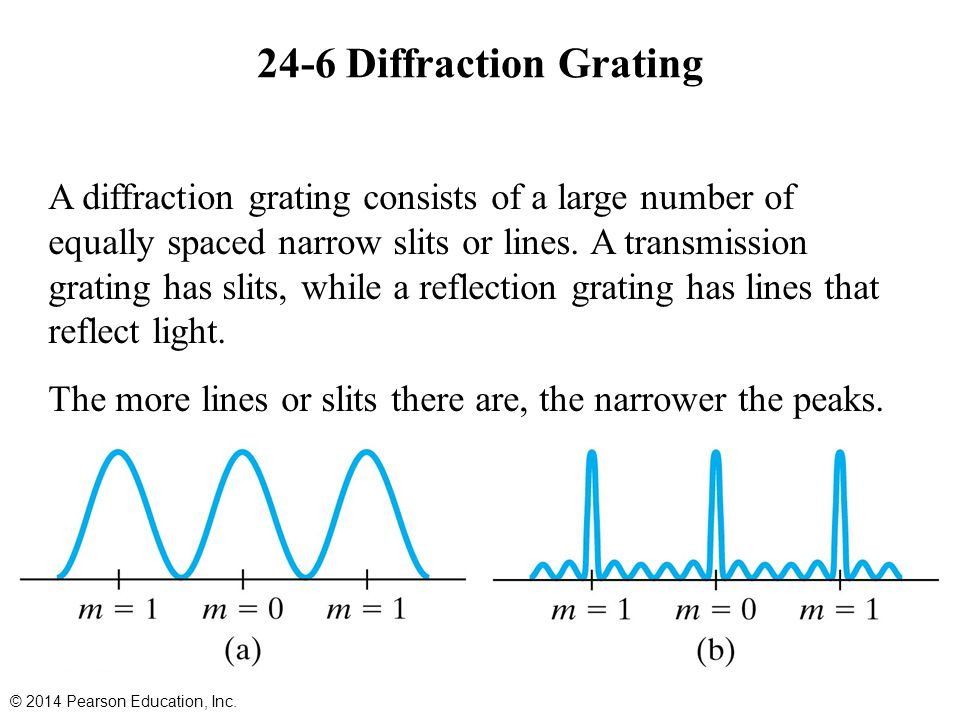 24-6 Diffraction Grating