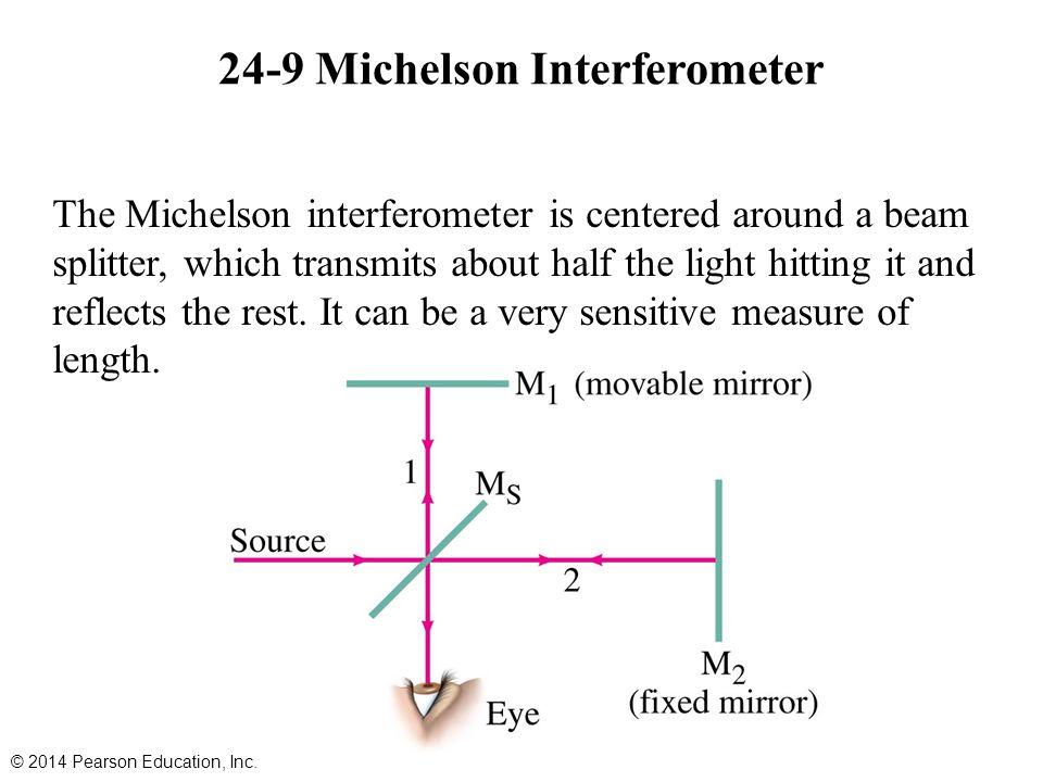 24-9 Michelson Interferometer